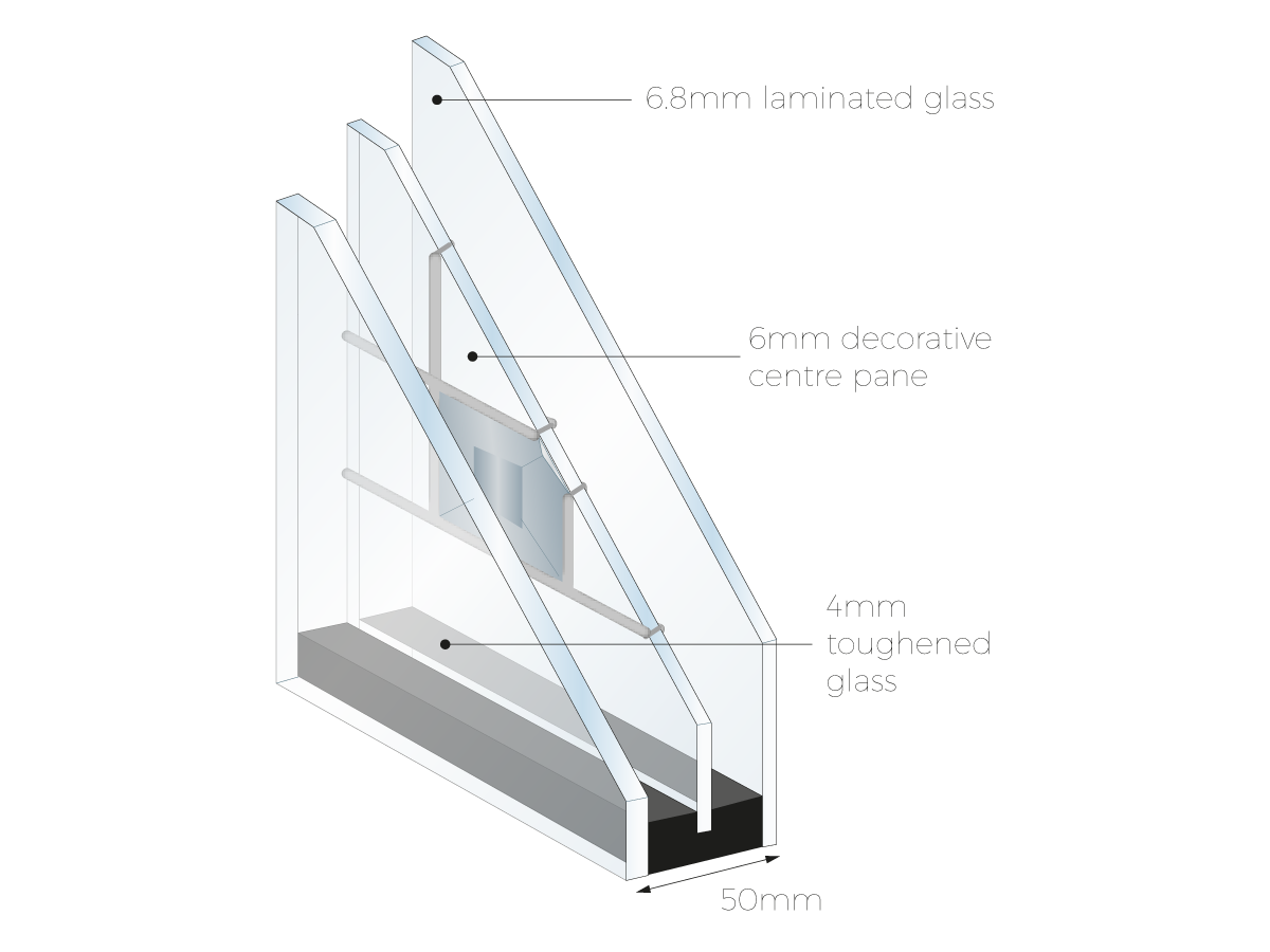 Ultimate Collection, Composite Doors, Glazing Options, Diagram